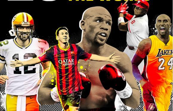 Her er de højest betalte sportsstjerner! top 25, løn, christiano ronaldo, messi, espn